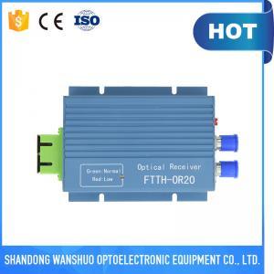 Aluminum FTTH Mini WDM optical receiver with 2 rf output ports