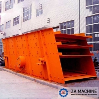 China Compact Layout Vibrating Screen Machine , Vibro Screen Separator Gold Classifying on sale