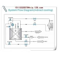 Best China Dual-purpose Water-Oil Mold Temperature Controller OEM Supplier/Water-oil MTC wholesale