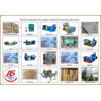 Kraft corrugated paper machine11