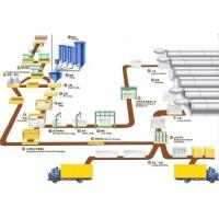 China AAC plant/AAC production line/AAC block machine on sale