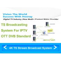 Digital Media Content Creation 4K MPEG TS Stream Broadcast System Online Server Push Media