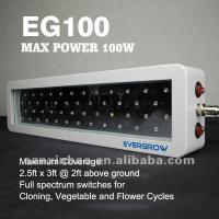 Buy cheap 100W LED GROW LIGHT from wholesalers