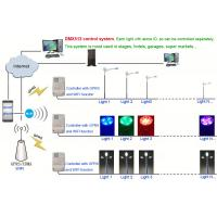 China Zigbee DMX512 System WIFI GPRS Controlled LED Lights For House, Street, Garage on sale