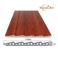 Best lightweight sliding wardrobe door panel wholesale