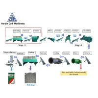 Best KHL-400-2 CE approved Ring die system Organic Fertilizer Production Line wholesale