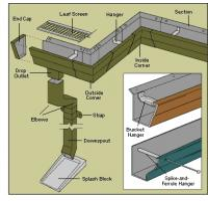 Best Aluminium Rain Gutter & Downspout wholesale