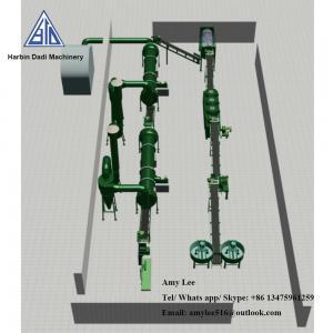 Best 1 Ton/ hour Organic fertilizer granulation machine production line/fertilizer plant wholesale