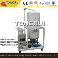 Best Portable Used Hydraulic Oil Recycling and Regeneration Machine to change color to clean wholesale