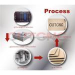 Best DCP1310 series packaging sample cutting machine, packaging sample maker, short run production wholesale