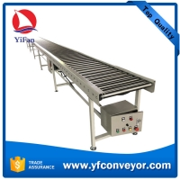 China Stainless Steel Motorized Roller Conveyor on sale
