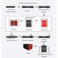 China Alloy Steel HDD Drilling Tools For Horizontal Directional Drilling Rig on sale