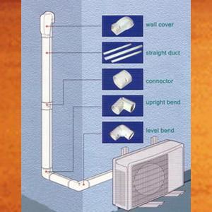 Best Air Conditioner PVC Duct wholesale