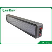 Best Skin Care Red Light Panel  Aluminum Alloy Body With Good Heat Dissipation wholesale