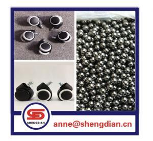 Best wheels and castors ball wholesale