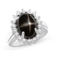 China Black star diopside ring on sale