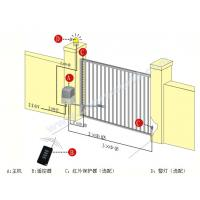 Dual arms Automatic Swing Door Closer Max.Weight Each Gate 400KGS