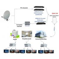 Buy cheap Smart City Linux OS OTT IPTV NET Solution with 4K Video H265 RTSP HTTP Streaming product