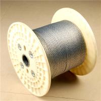 Cheap Eco Friendly Bare Aluminum Conductor Penguin Code 4 0 Awg Wire for sale
