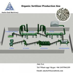 Best 5 Ton/ hour Organic fertilizer granulation machine production line/fertilizer plant wholesale