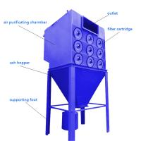 Best Industrial Dust Collector Cartridge Filter , Air Purification Dust Filtration System wholesale