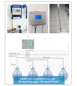 Best Guihe Gas station control system digital diesel fuel tank level gauge/ fuel tank leak detector /automatic tank gauge wholesale