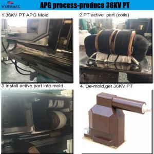Best professional manufacturer apg clamping machine for indoor current transformer voltage transformer wholesale
