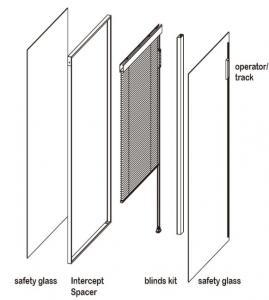 Best Ventia blinds wholesale