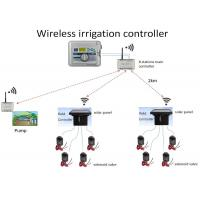 China 433MHz Wireless irrigation System Solenoid Valve On-Off Control on sale