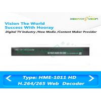 Buy cheap Multiple IP Protocol Digital TV Encoder 30 Video Frame with WEB Management Support product