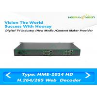 Four Channel HDMI SDI Video Encoder Double Streaming Output 90% Humidity