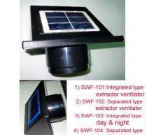 Best SOLAR WALL FANS wholesale