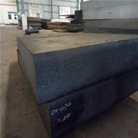 China SAE1050 S50C 1.1210 Hot Rolled Carbon Steel Plate With Thickness 10-350mm on sale