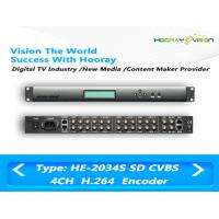 Low Bit Rate 4 Channel Encoder SD H.264 CVBS Input BNC Female Connector