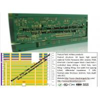 China TLX-8 Panasonic M6 Ceramic FR28 PCB Board Service Blind Slot Buried Copper Block on sale