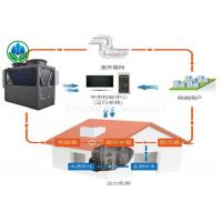 Buy cheap Silent Indoor Air Source Heat Pump , Auto Heat Pump Residential Systems from wholesalers