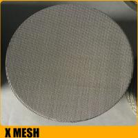 Best Stainless Steel Sintered Filter Disc wholesale