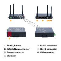 Best H50 industrial router with gps module support 3G/4G WCDMA/HSPA+EV-DO/LTE wholesale