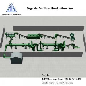 Best 2 Ton/ hour Organic fertilizer granulation machine production line/fertilizer plant wholesale