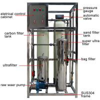 China 1000lph - 100000lph Water Purification System , Mineral Ro Water Purifier Plant on sale