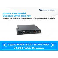 HDMI CVBS Web Signal Digital TV Encoder 1920 × 1080 P / 60 Fps Max Input Resolution