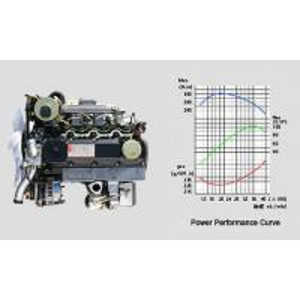 China Nissan engine / NISSAN DIESEL ENGINE on sale