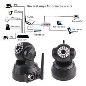 Best RJ-45 CCTV Wireless Mini IP Camera Indoor For iPhone & Andorid wholesale