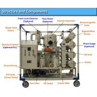 structures and components transformer oil regeneration