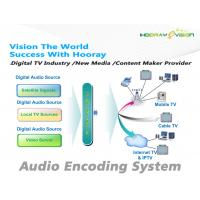 Best Multi Screen Digital Media Content Creation TV Audio Transcoding System wholesale