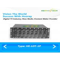 Buy cheap 2 ONU Fiber To The Home Equipment Rack Type 1-PON OLT With FTTH Network product