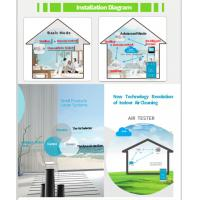 Best Intelligent Indoor Ozone Air Freshening Systems With Automatic Air Sterilizer wholesale