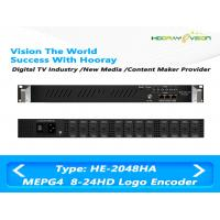 Best HE-2048HA 8 to 24 Channel MPEG-4 AVC/H.264 HD IP  Multi Channel Encoder support Logo OSD QR code wholesale