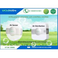 Best Low Noise Indoor Home Air Purifier With Intelligent Sensor And Remote Control wholesale