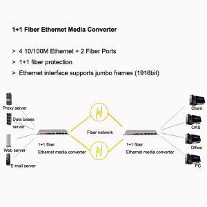 Best 1+1 Fiber Ethernet Media Converter, 4 10/100 Ethernet, support jumbo frame wholesale